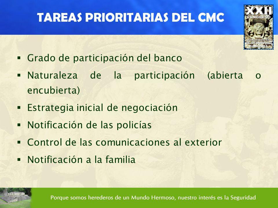 TAREAS PRIORITARIAS DEL CMC Grado de participación del banco Naturaleza de la participación (abierta o encubierta) Estrategia inicial de negociación N