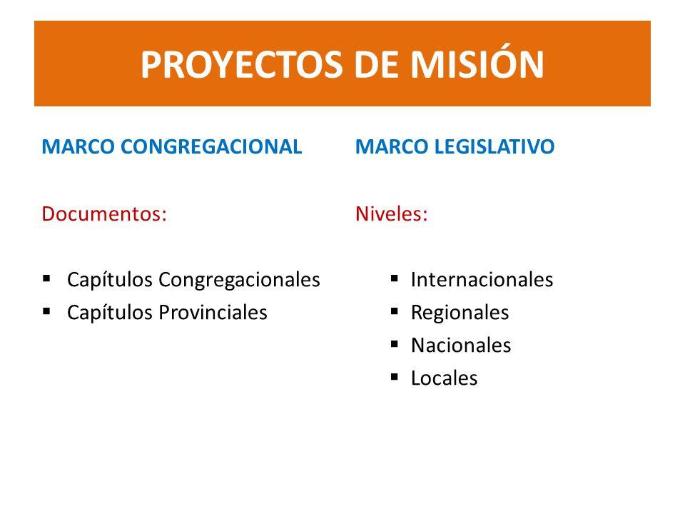 PROYECTOS DE MISIÓN MARCO CONGREGACIONAL Documentos: Capítulos Congregacionales Capítulos Provinciales MARCO LEGISLATIVO Niveles: Internacionales Regionales Nacionales Locales