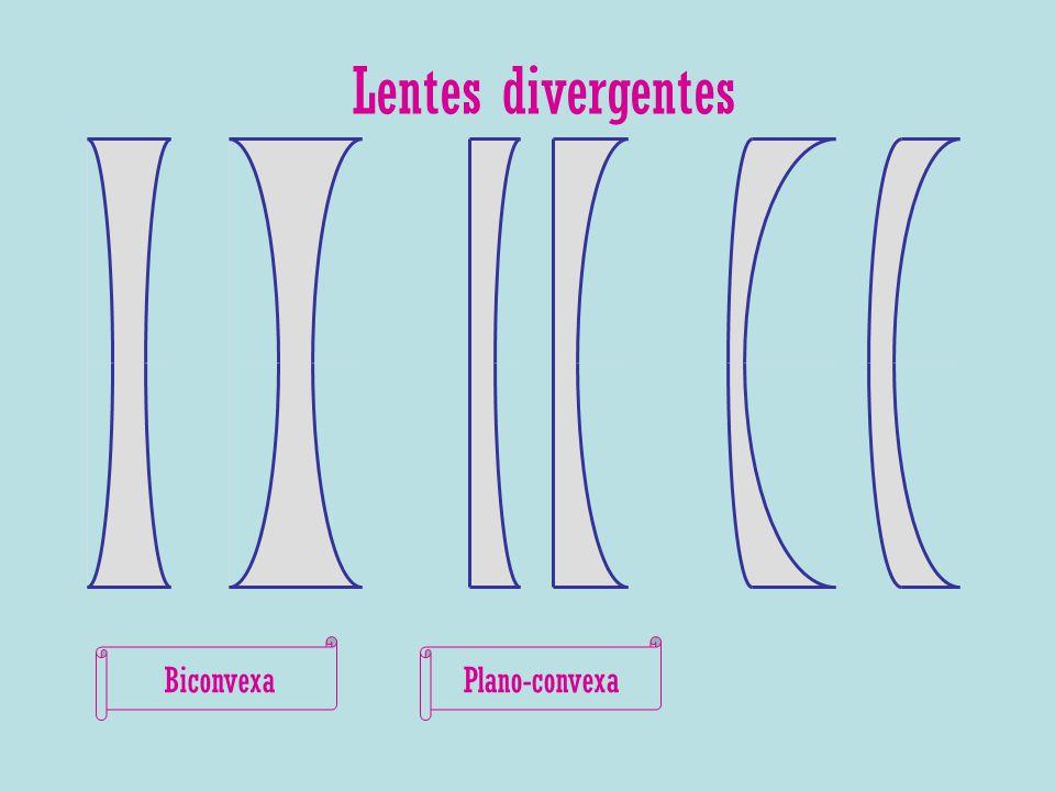 Lentes divergentes BiconvexaPlano-convexa