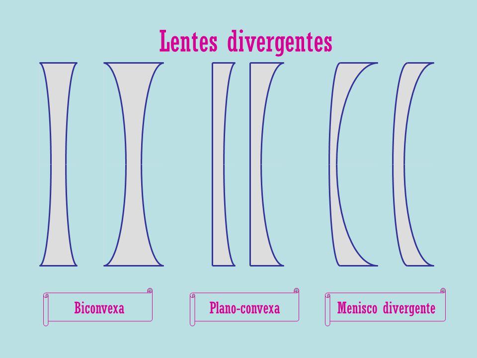 Lentes divergentes BiconvexaPlano-convexaMenisco divergente