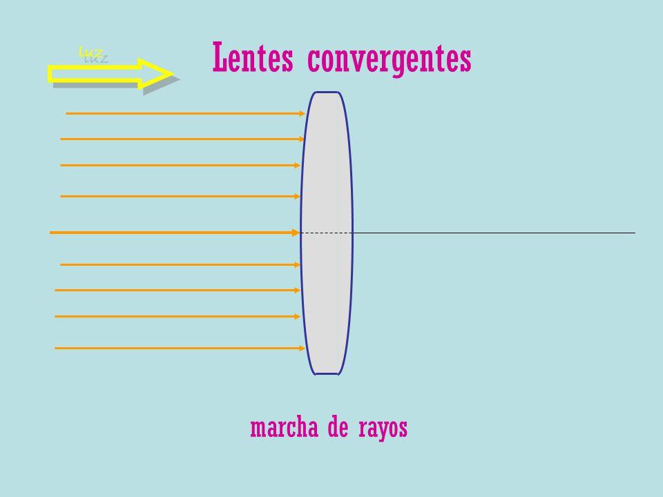Lentes convergentes marcha de rayos luz