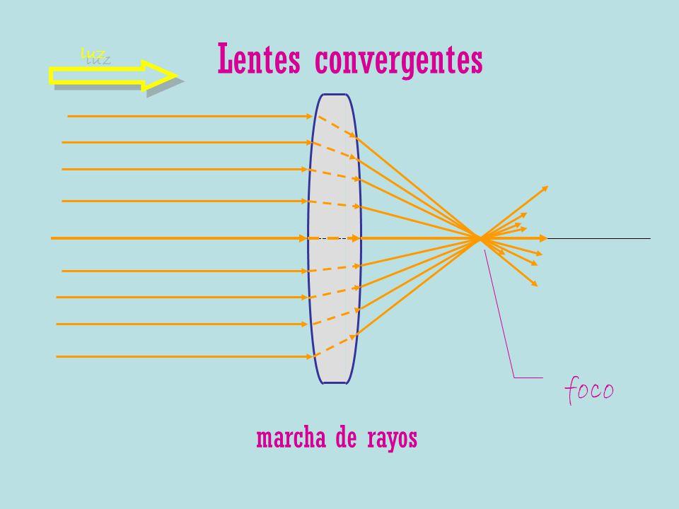 Lentes convergentes marcha de rayos luz foco