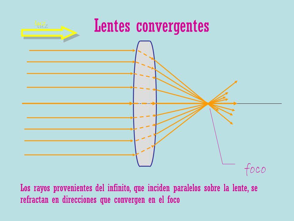 Lentes convergentes foco luz Los rayos provenientes del infinito, que inciden paralelos sobre la lente, se refractan en direcciones que convergen en e