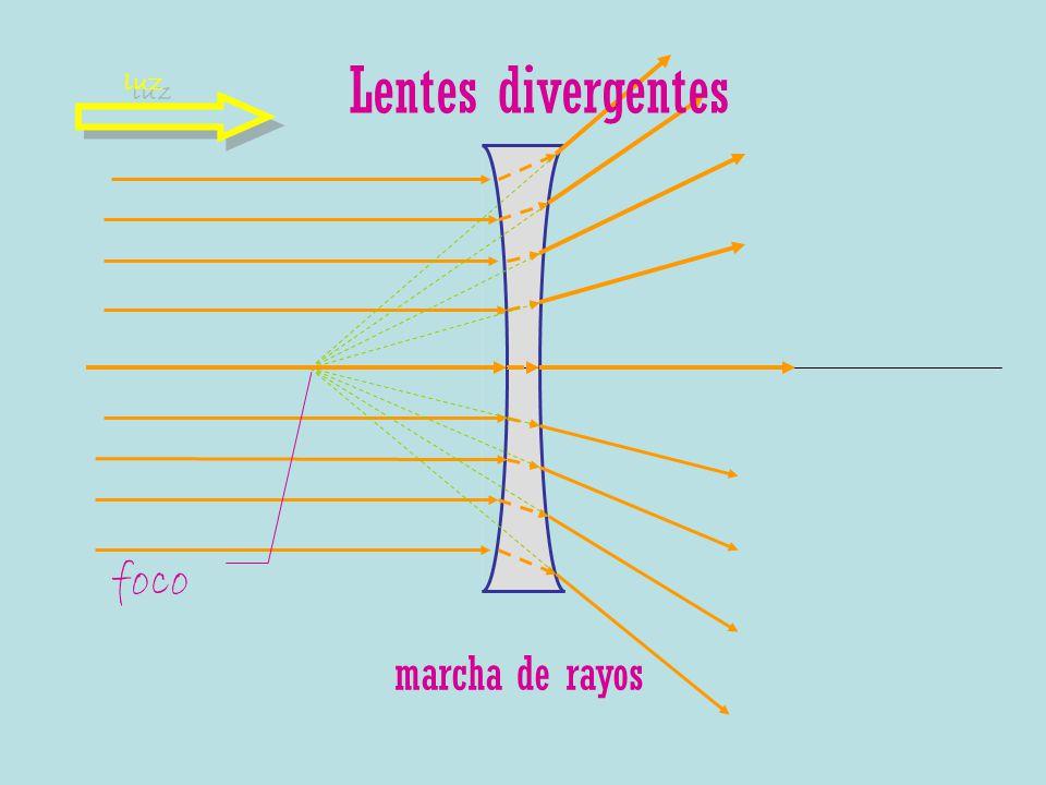 Lentes divergentes luz marcha de rayos foco