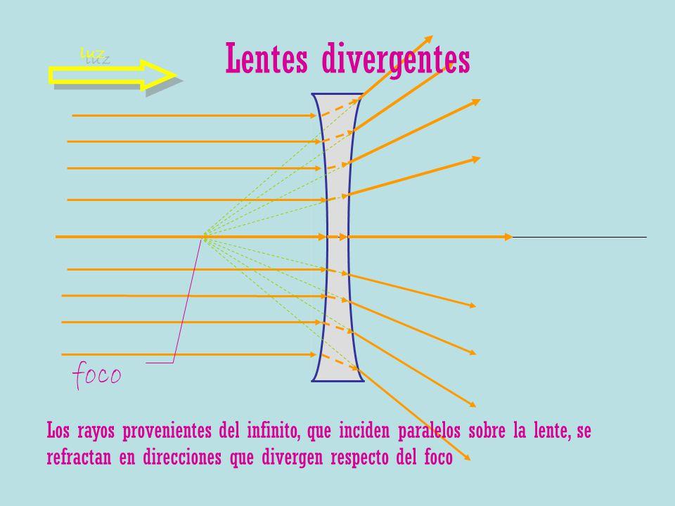 Lentes divergentes luz foco Los rayos provenientes del infinito, que inciden paralelos sobre la lente, se refractan en direcciones que divergen respec