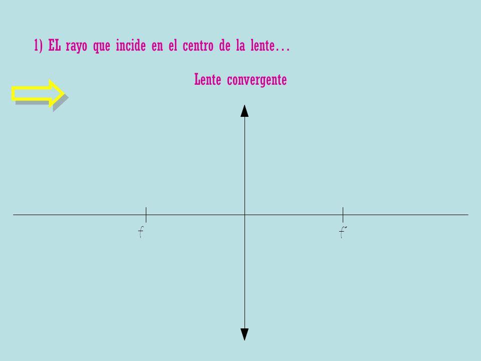 Lente convergente 1) EL rayo que incide en el centro de la lente… f f´