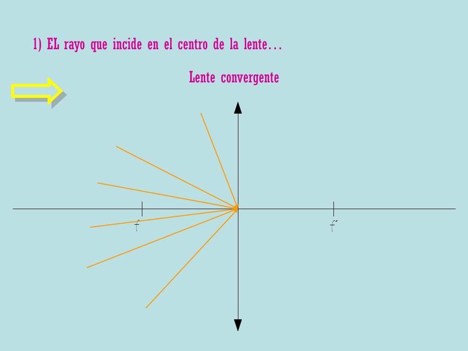 Lente convergente f f´ 1) EL rayo que incide en el centro de la lente…