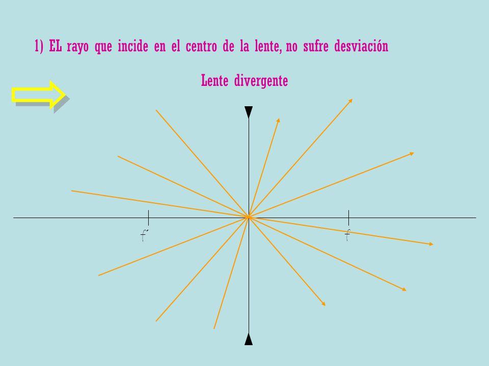 Lente divergente 1) EL rayo que incide en el centro de la lente, no sufre desviación f´ f