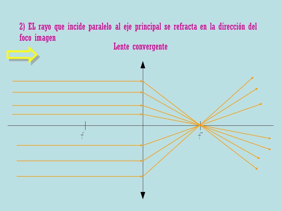 Lente convergente 2) EL rayo que incide paralelo al eje principal se refracta en la dirección del foco imagen f f´