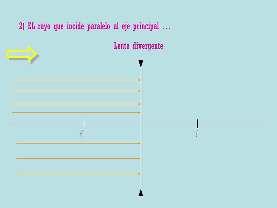 Lente divergente f´ f 2) EL rayo que incide paralelo al eje principal …