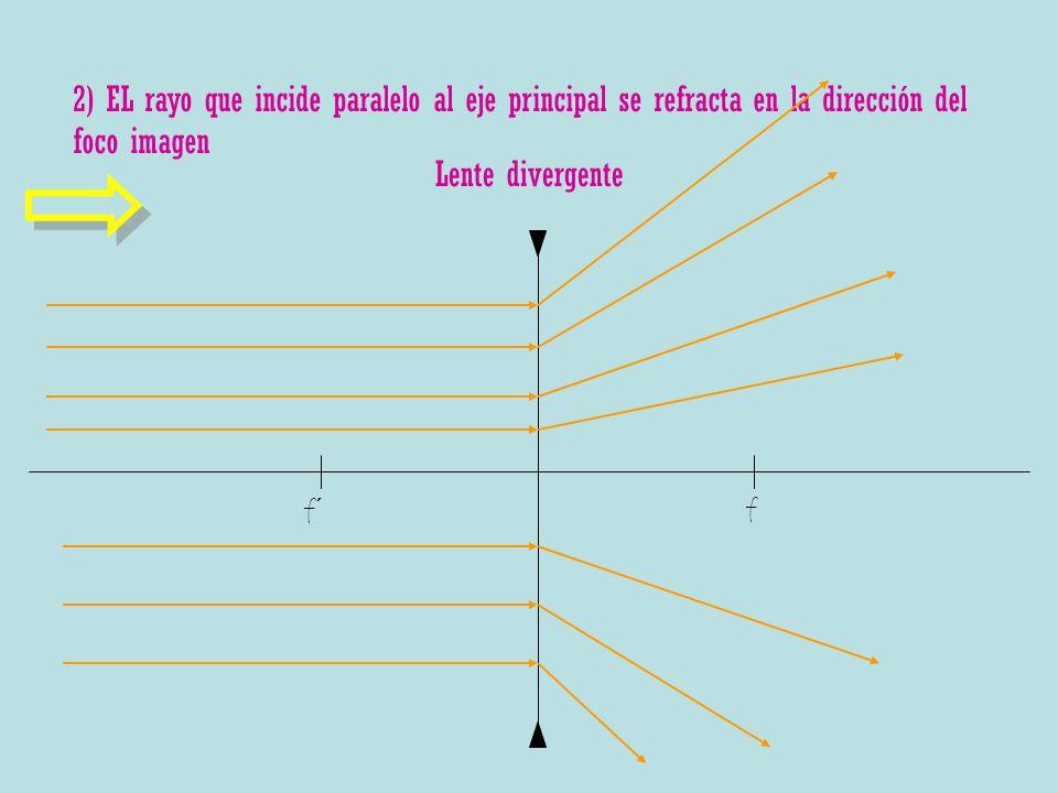 Lente divergente f´ f 2) EL rayo que incide paralelo al eje principal se refracta en la dirección del foco imagen