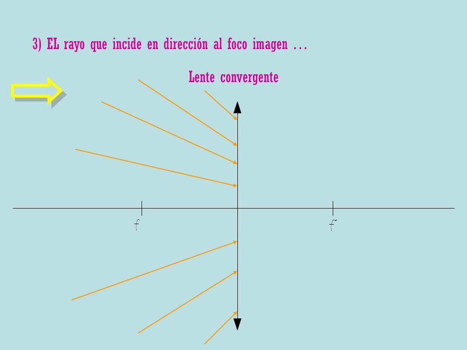 Lente convergente 3) EL rayo que incide en dirección al foco imagen … f f´