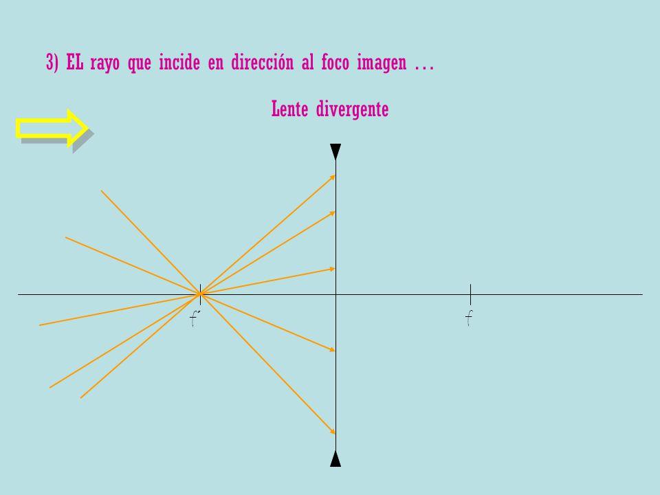 Lente divergente f´ f 3) EL rayo que incide en dirección al foco imagen …