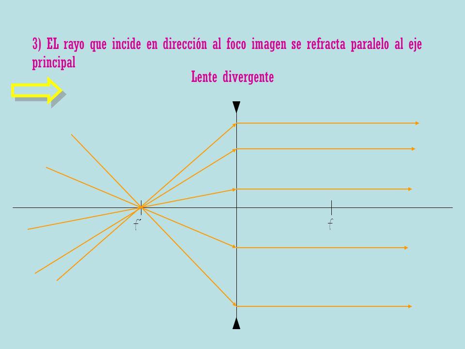 Lente divergente f´ f 3) EL rayo que incide en dirección al foco imagen se refracta paralelo al eje principal