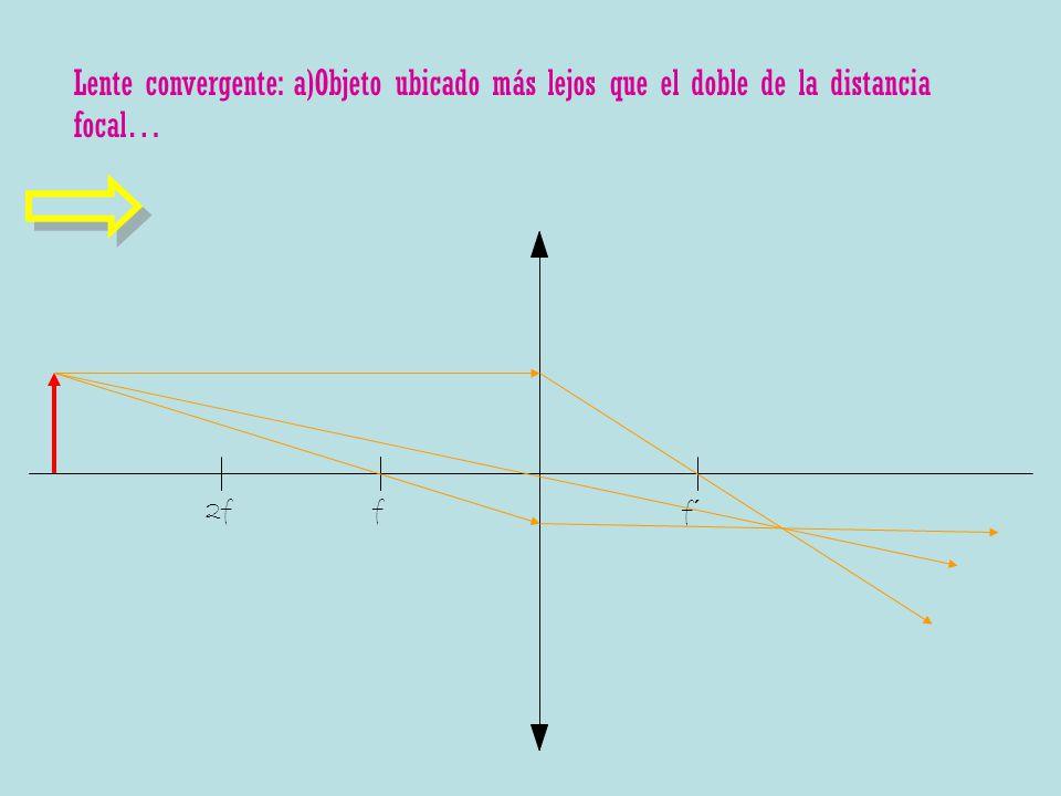 Lente convergente: a)Objeto ubicado más lejos que el doble de la distancia focal… f f´ 2f