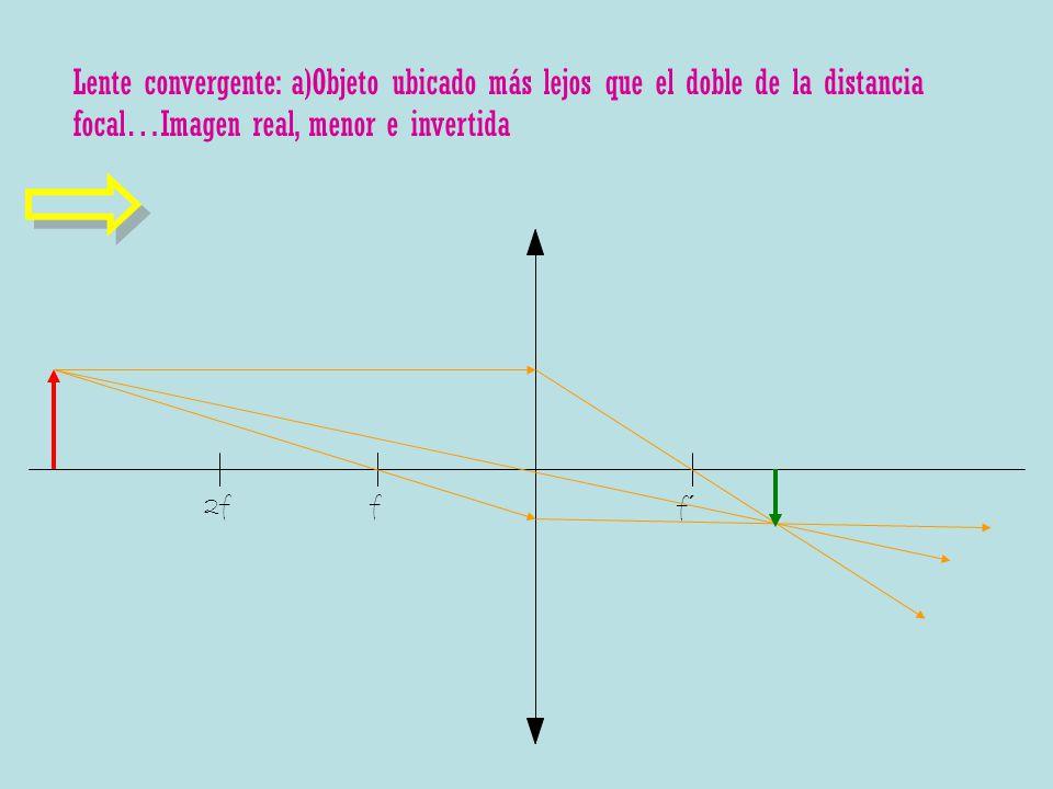Lente convergente: a)Objeto ubicado más lejos que el doble de la distancia focal…Imagen real, menor e invertida f f´ 2f
