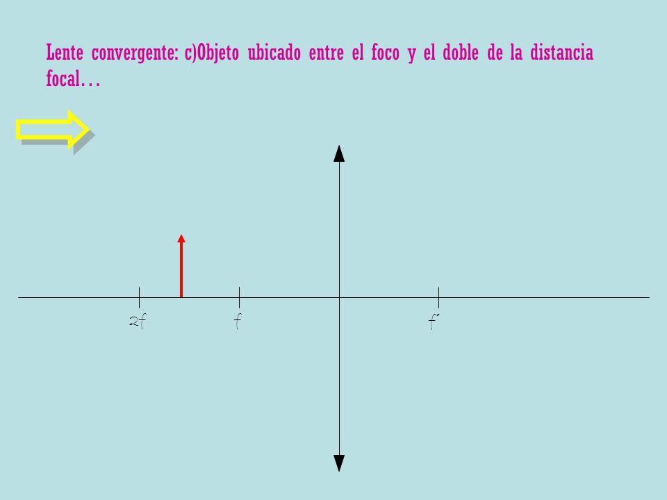 Lente convergente: c)Objeto ubicado entre el foco y el doble de la distancia focal… f f´ 2f