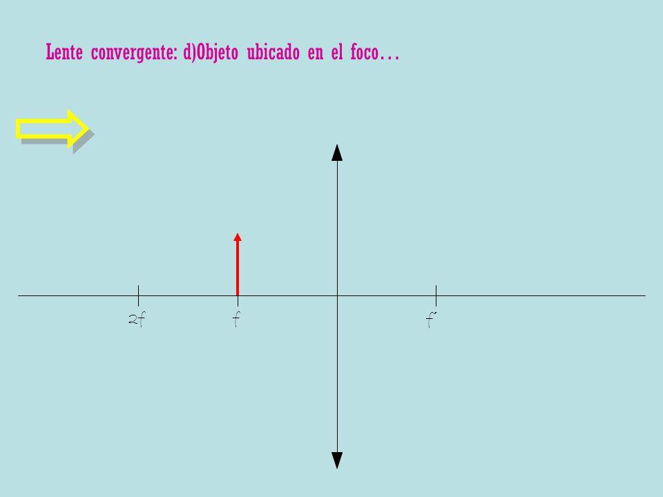 Lente convergente: d)Objeto ubicado en el foco… f f´ 2f
