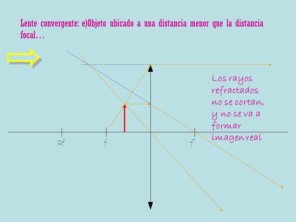 Lente convergente: e)Objeto ubicado a una distancia menor que la distancia focal… f f´ 2f Los rayos refractados no se cortan, y no se va a formar imag