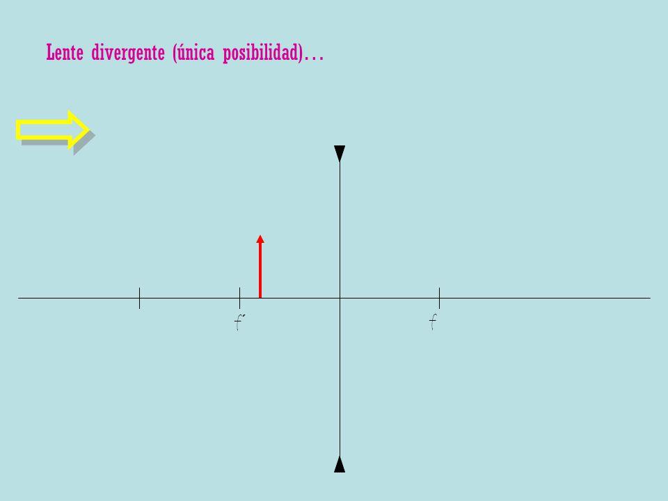 Lente divergente (única posibilidad)… f´ f
