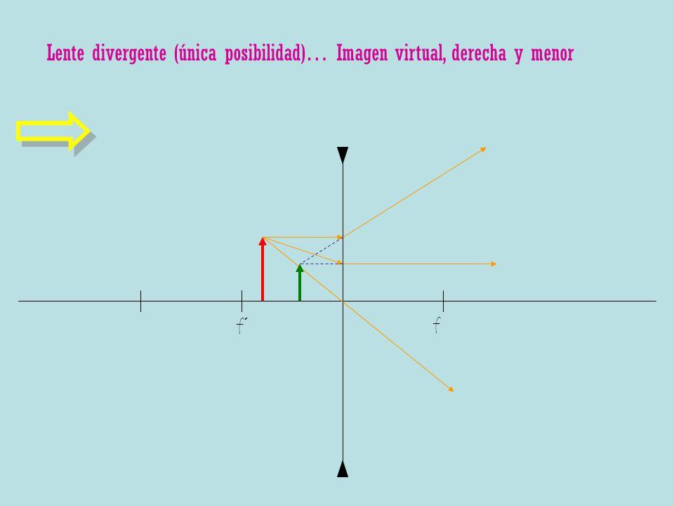 Lente divergente (única posibilidad)… Imagen virtual, derecha y menor f´ f