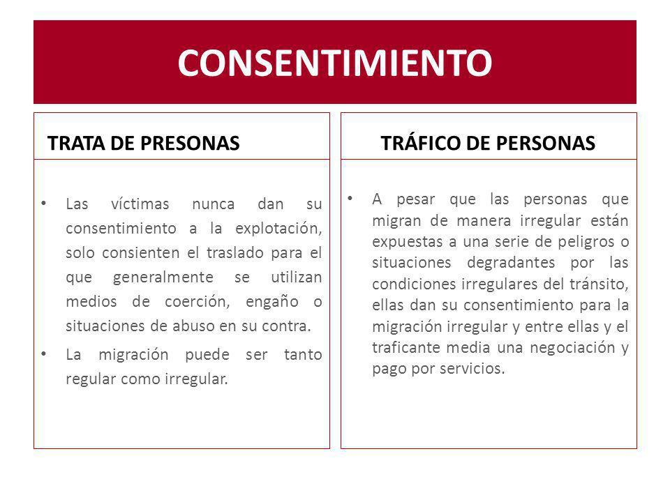 EXPLOTACIÓN TRATA DE PRESONAS La trata utiliza el tránsito para obtener un fin posterior a la migración, cual es la explotación.