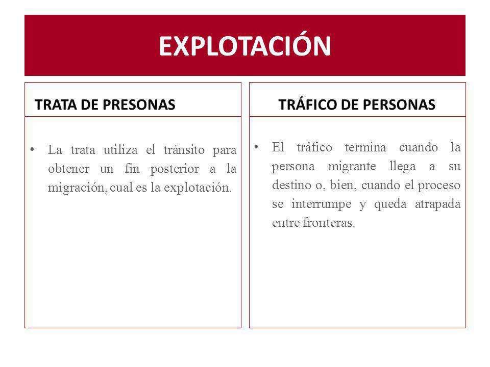 TRANSNACIONALIDAD TRATA DE PRESONAS Puede ser transnacional o interna.
