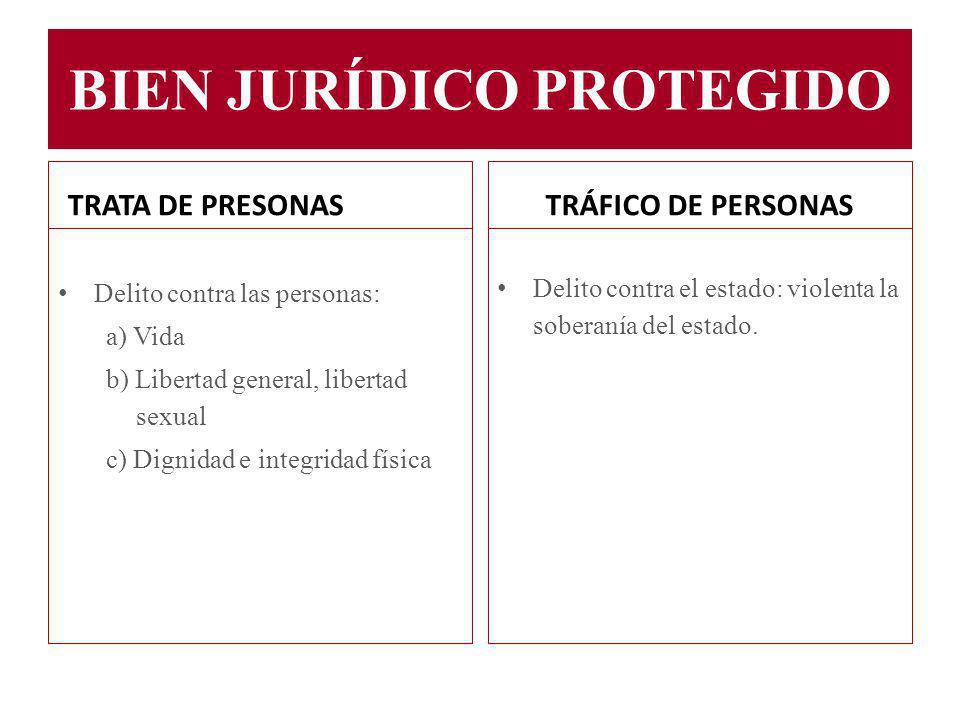 ¿Qué penaliza el Protocolo? LA TENTATIVA LA PARTICIPACIÓN COMO CÓMPLICE LA ORGANIZACIÓN O DIRECCIÓN