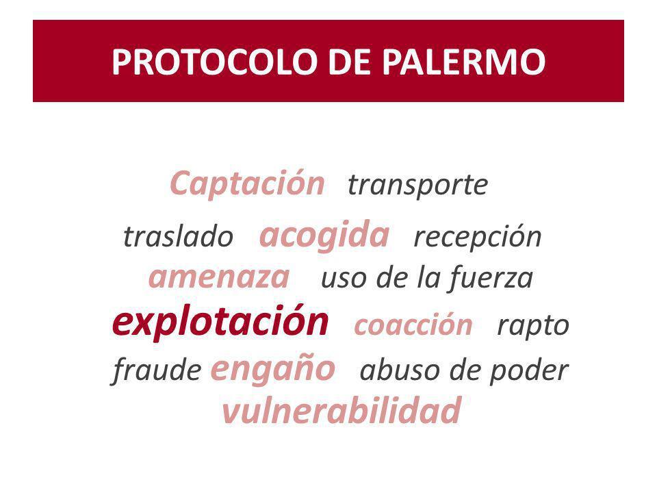 Propósitos del Protocolo Prevenir Prevenir y combatir la trata de personas, prestando especial atención a las mujeres y los niños/as.