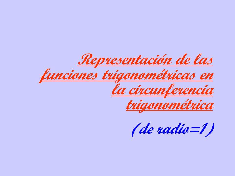 Representación de las funciones trigonométricas en la circunferencia trigonométrica (de radio=1)