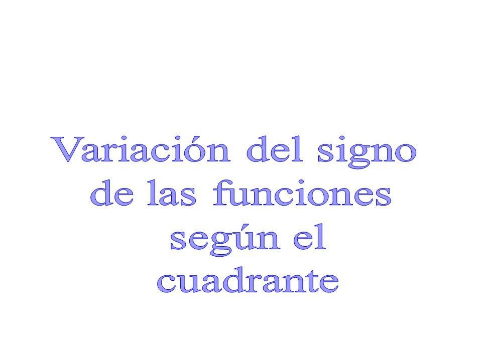 cotangente 1 -1 1 I Cuad Desde + a 0 II Cuad Desde 0 a - III Cuad Desde + a 0 IV Cuad Desde 0 a