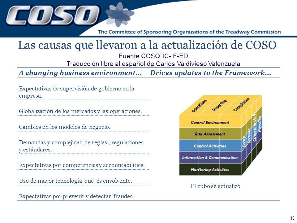 10 A changing business environment...Drives updates to the Framework... Expectativas de supervisión de gobierno en la empresa. Globalización de los me