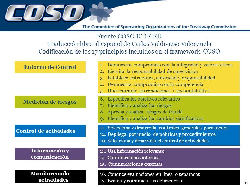 11 Entorno de Control Medición de riesgos Control de actividades Información y comunicación Monitoreando actividades Fuente COSO IC-IF-ED Traducción l