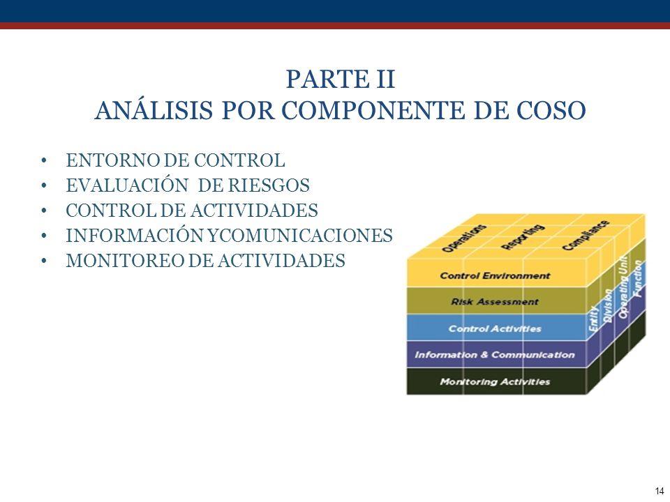14 PARTE II ANÁLISIS POR COMPONENTE DE COSO ENTORNO DE CONTROL EVALUACIÓN DE RIESGOS CONTROL DE ACTIVIDADES INFORMACIÓN YCOMUNICACIONES MONITOREO DE A