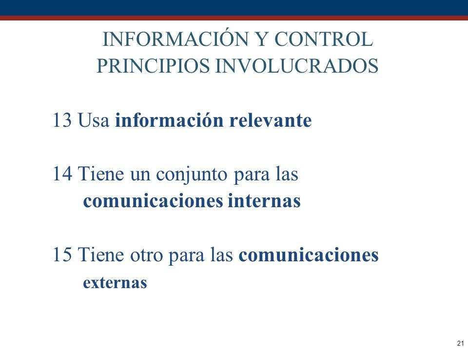 21 CONTROL DE ACTIVIDADES INFORMACIÓN Y CONTROL PRINCIPIOS INVOLUCRADOS 13 Usa información relevante 14 Tiene un conjunto para las comunicaciones inte