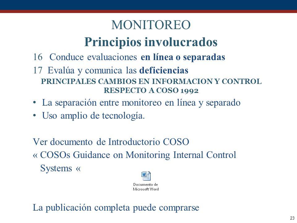 23 CONTROL DE ACTIVIDADES MONITOREO Principios involucrados 16Conduce evaluaciones en línea o separadas 17Evalúa y comunica las deficiencias PRINCIPAL