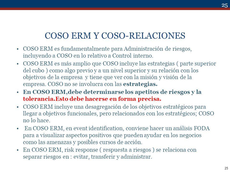 25 COSO ERM Y COSO-RELACIONES COSO ERM es fundamentalmente para Administración de riesgos, incluyendo a COSO en lo relativo a Control interno. COSO ER