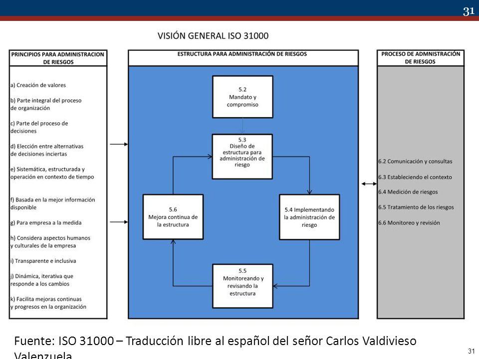 31 Fuente: ISO 31000 – Traducción libre al español del señor Carlos Valdivieso Valenzuela
