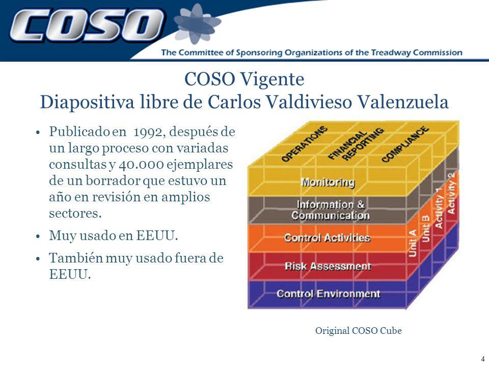 4 COSO Vigente Diapositiva libre de Carlos Valdivieso Valenzuela Publicado en 1992, después de un largo proceso con variadas consultas y 40.000 ejempl
