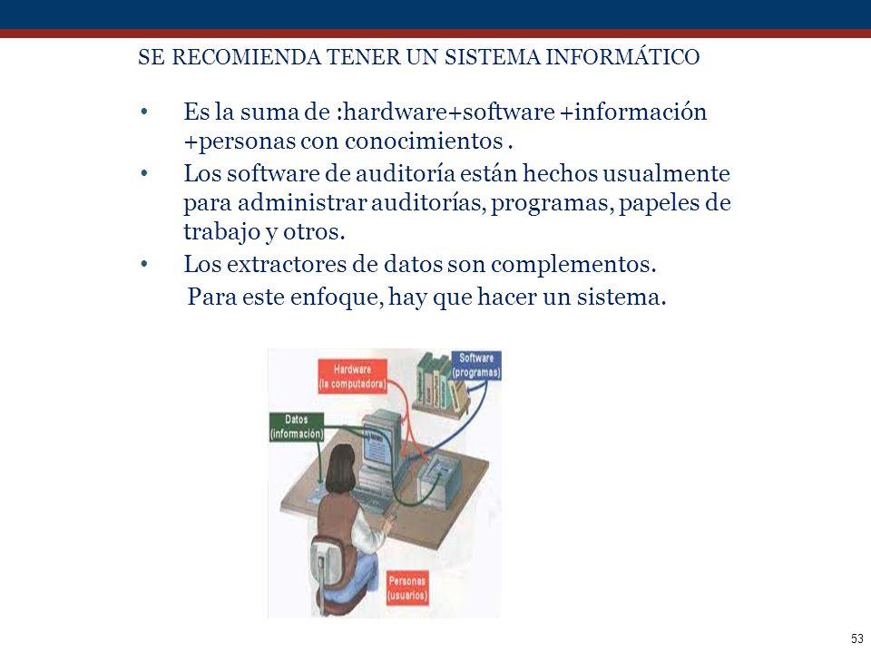 53 SE RECOMIENDA TENER UN SISTEMA INFORMÁTICO Es la suma de :hardware+software +información +personas con conocimientos. Los software de auditoría est