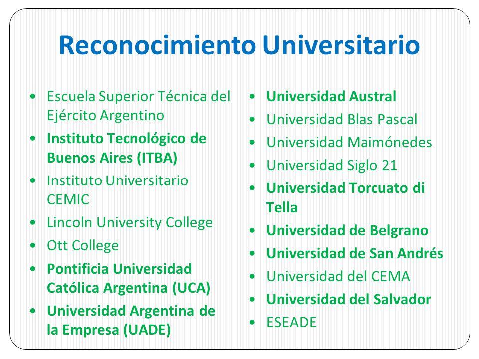 Reconocimiento Universitario Escuela Superior Técnica del Ejército Argentino Instituto Tecnológico de Buenos Aires (ITBA) Instituto Universitario CEMI