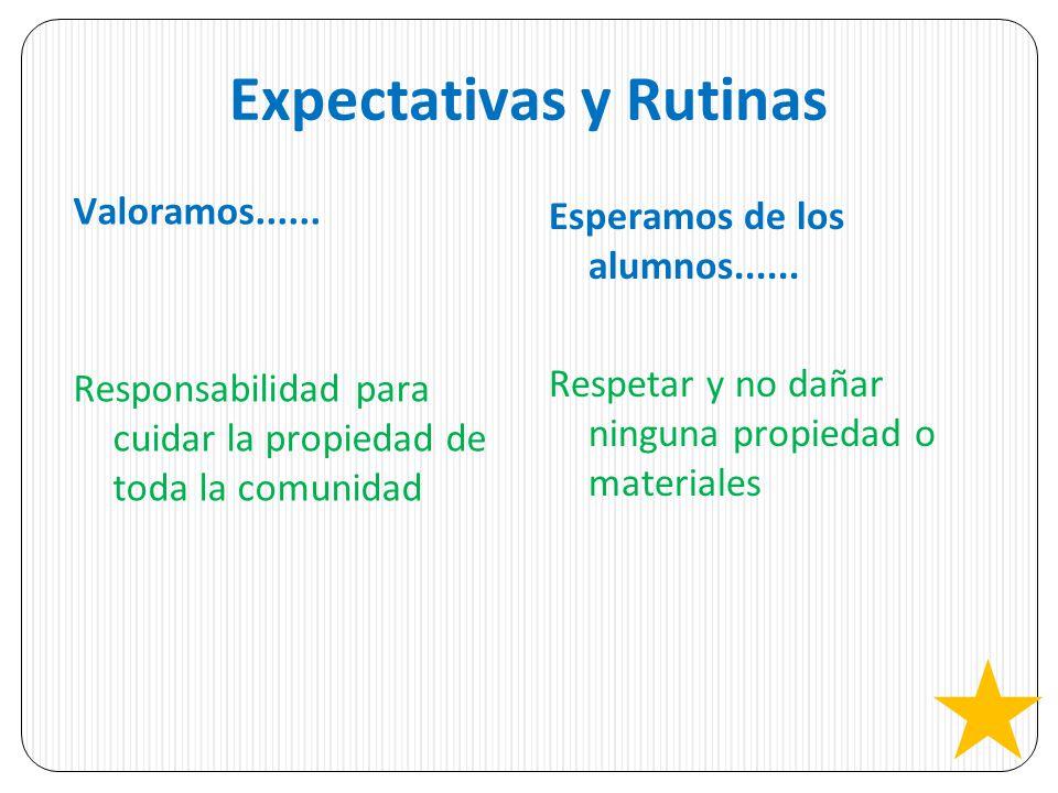 Expectativas y Rutinas Valoramos...... Responsabilidad para cuidar la propiedad de toda la comunidad Esperamos de los alumnos...... Respetar y no daña