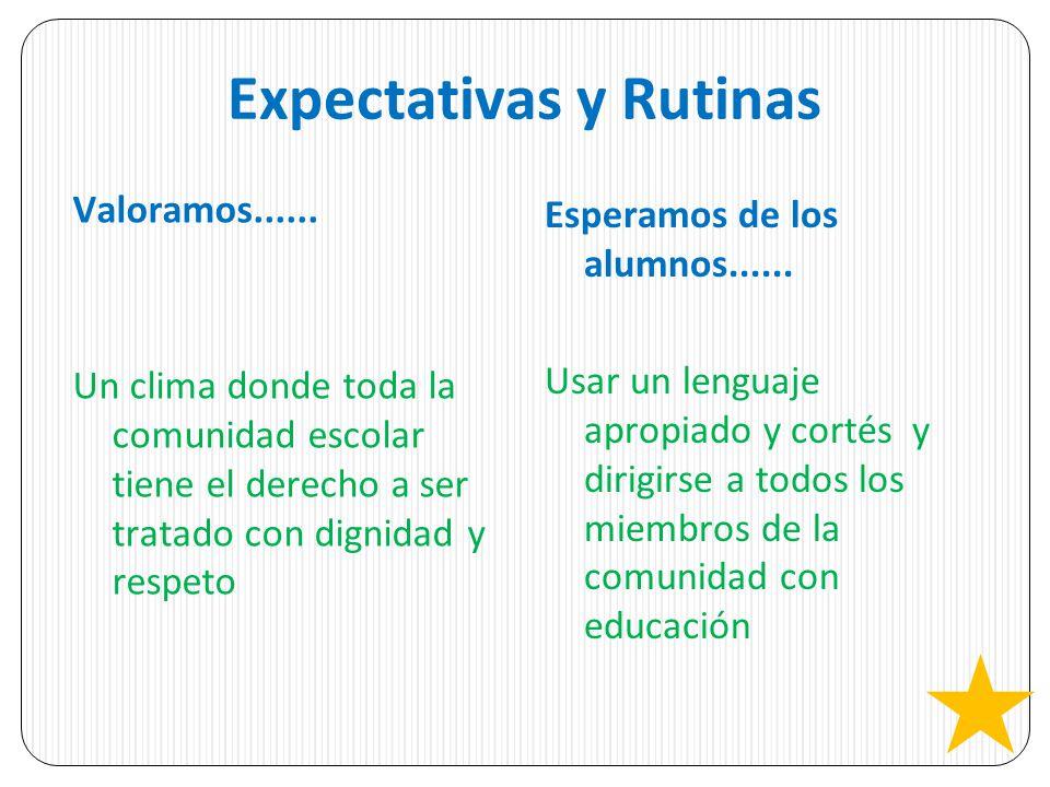 Expectativas y Rutinas Valoramos...... Un clima donde toda la comunidad escolar tiene el derecho a ser tratado con dignidad y respeto Esperamos de los