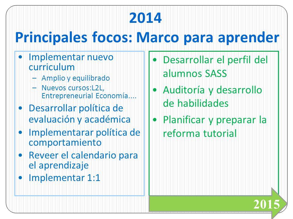 2014 Principales focos: Marco para aprender Implementar nuevo curriculum –Amplio y equilibrado –Nuevos cursos:L2L, Entrepreneurial Economía.... Desarr