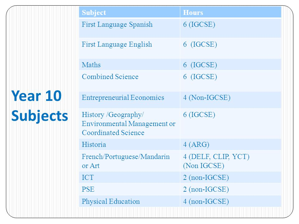 Year 10 Subjects SubjectHours First Language Spanish6 (IGCSE) First Language English6 (IGCSE) Maths6 (IGCSE) Combined Science6 (IGCSE) Entrepreneurial