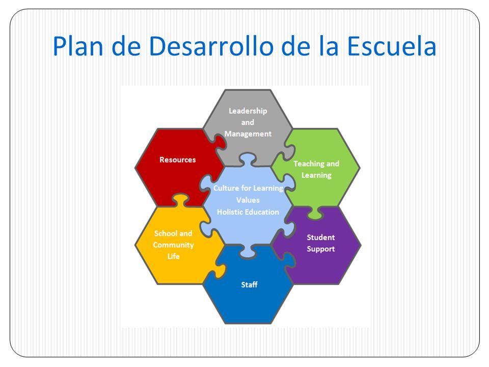 Plan de Desarrollo de la Escuela