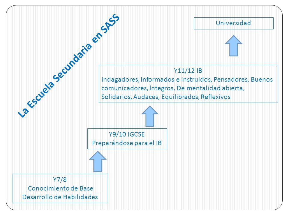 Y7/8 Conocimiento de Base Desarrollo de Habilidades Y9/10 IGCSE Preparándose para el IB Y11/12 IB Indagadores, Informados e instruidos, Pensadores, Buenos comunicadores, Íntegros, De mentalidad abierta, Solidarios, Audaces, Equilibrados, Reflexivos Universidad La Escuela Secundaria en SASS