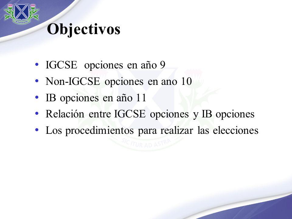 IGCSE opciones en año 9 Non-IGCSE opciones en ano 10 IB opciones en año 11 Relación entre IGCSE opciones y IB opciones Los procedimientos para realizar las elecciones Objectivos