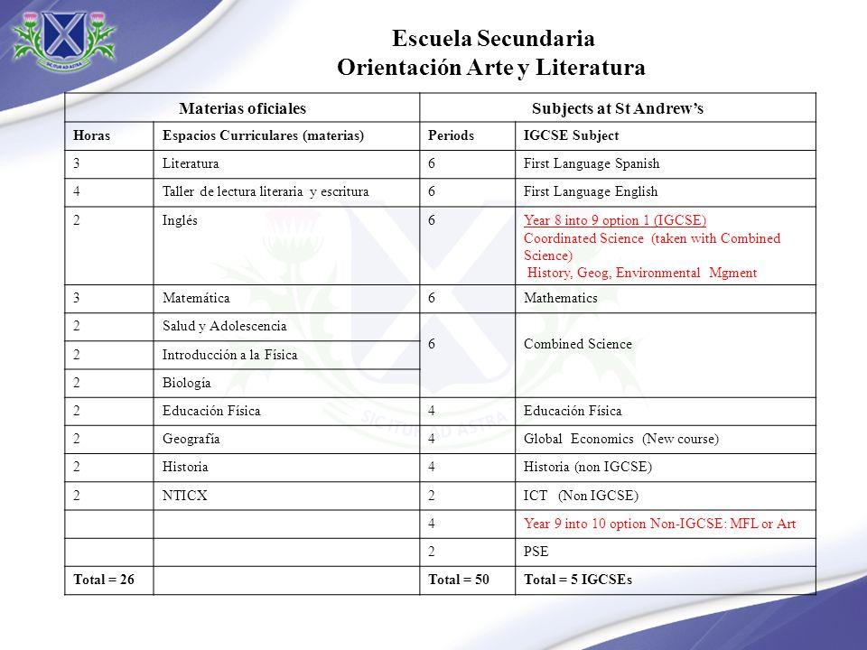 Materias obligatorias en año 9 First language Spanish (IGCSE) (6 periods) First language English (IGCSE) (6) Mathematics (IGCSE) (6) Combined Science (IGCSE) (Physics, Chemistry & Bio) (6) Historia (4 periods) Educación física (6 ) ICT (2) PSE (2) Art (2) Music (2) MFL (4) (46 periods)