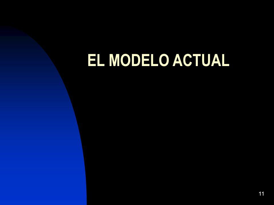 EL MODELO ACTUAL 11
